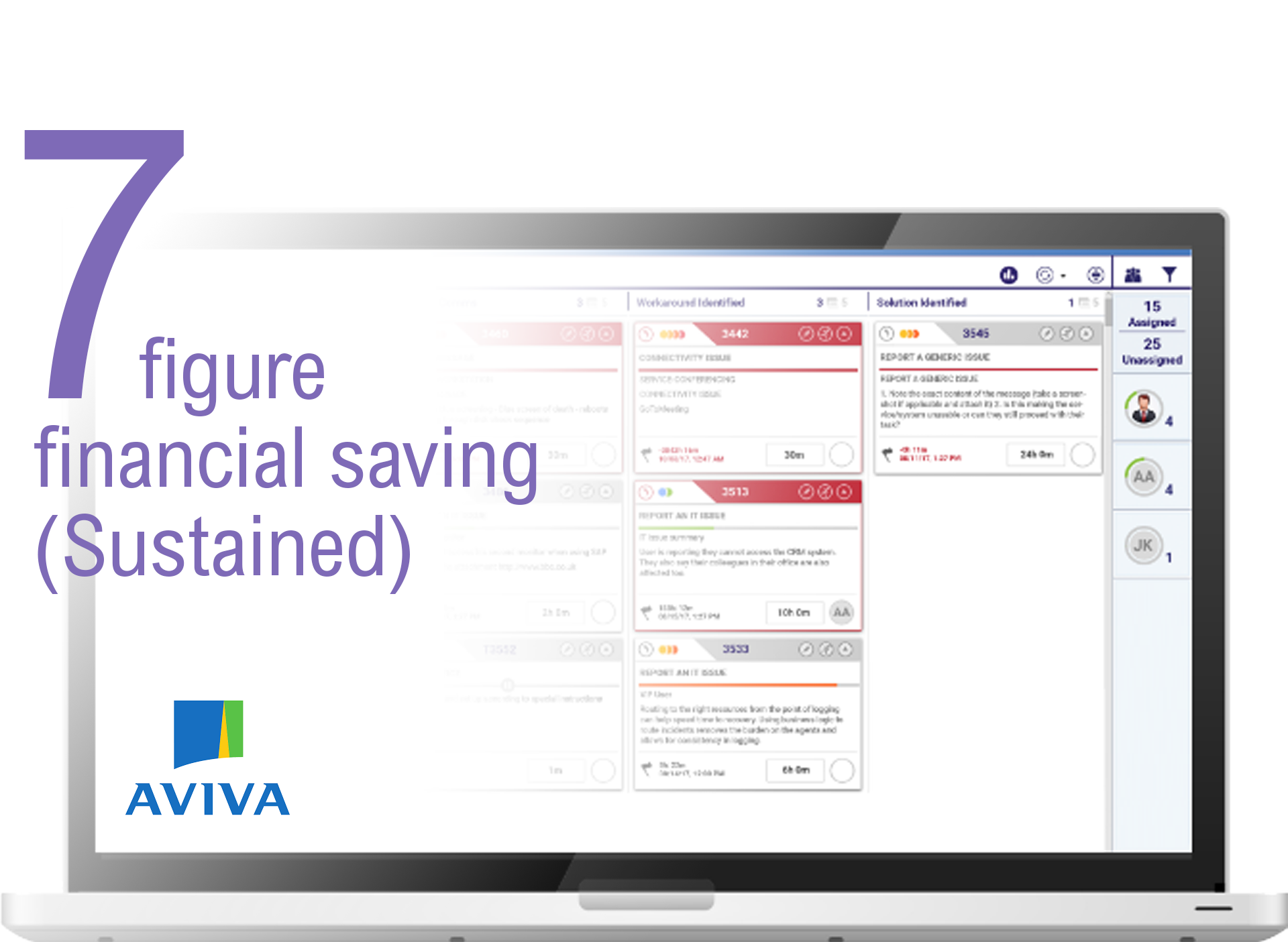 7 figure financial saving (sustained)
