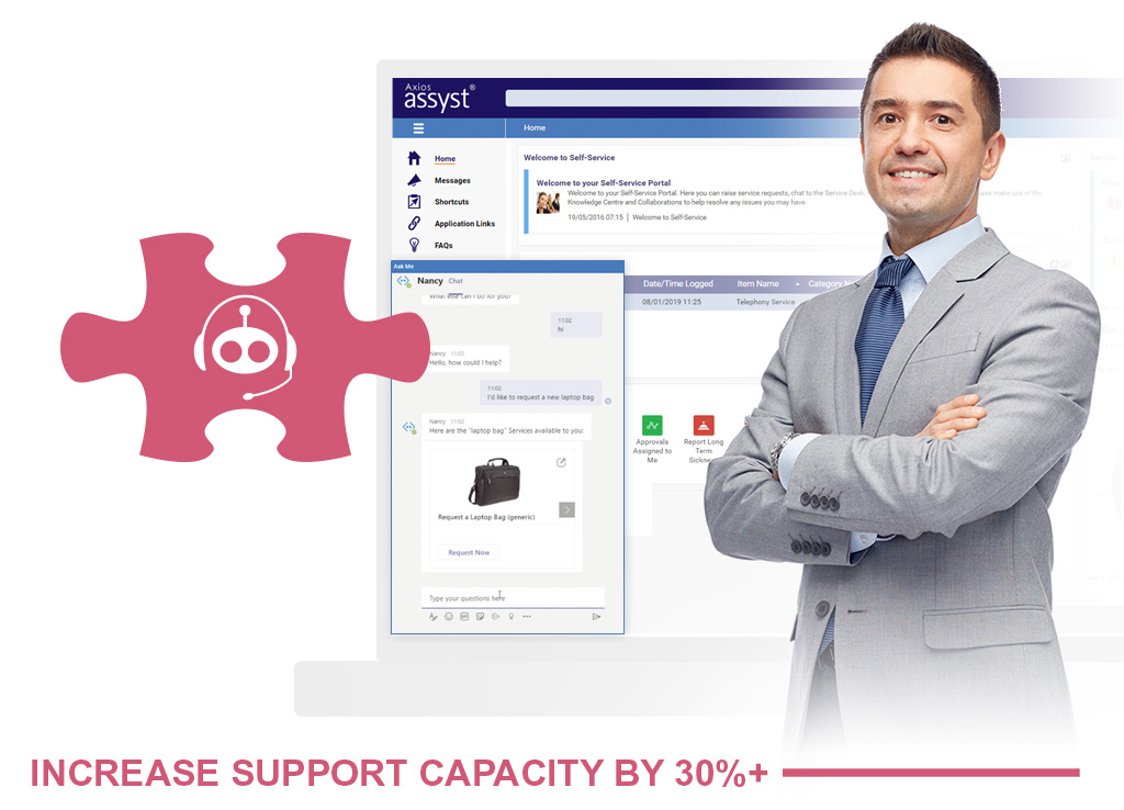 Increase Support Capacity by 30% +
