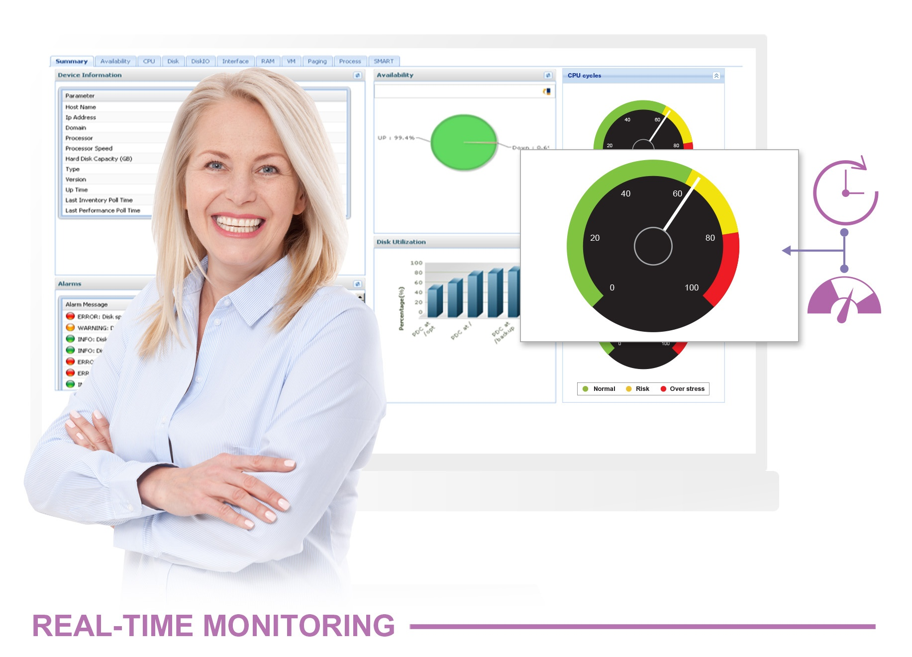 Real-time monitoring.jpg