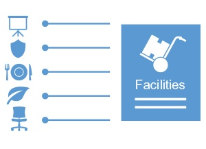 facilities_management_service_catalog