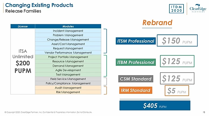 ClearEdge Servicenow image