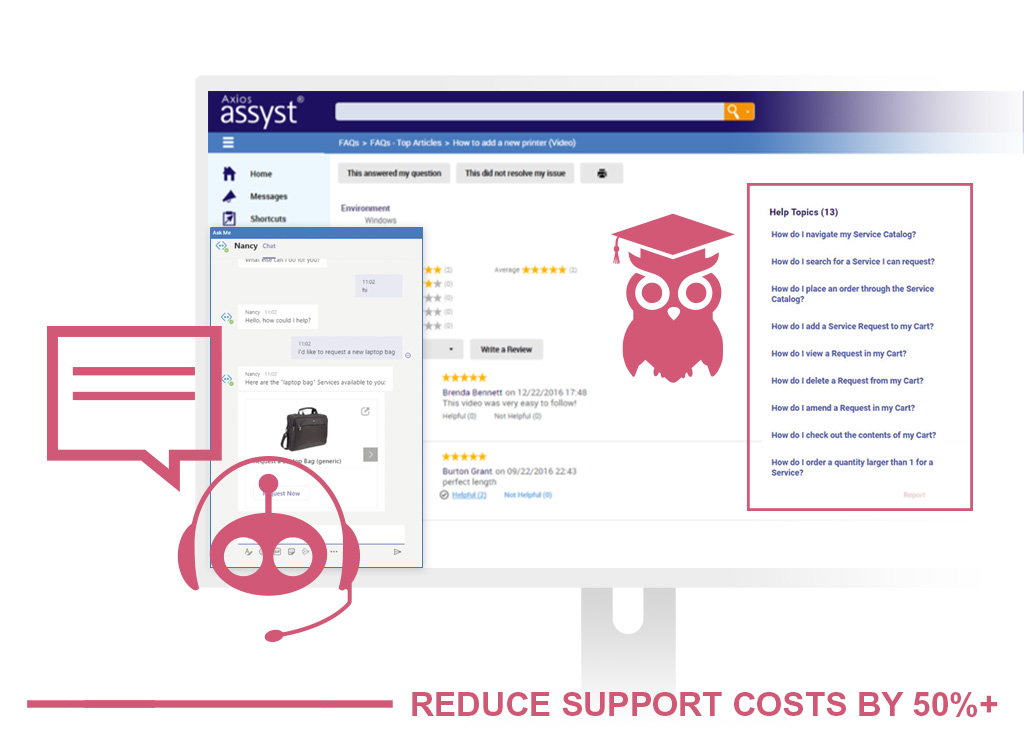 Reduce Support Costs