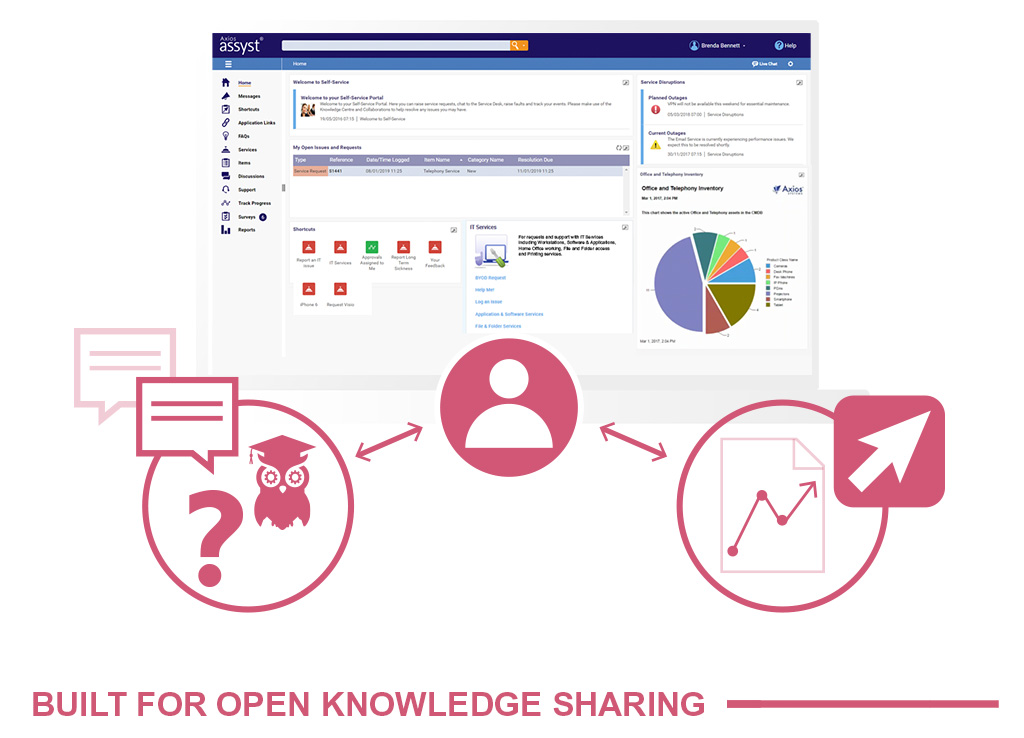 Built for Open Knowledge Sharing