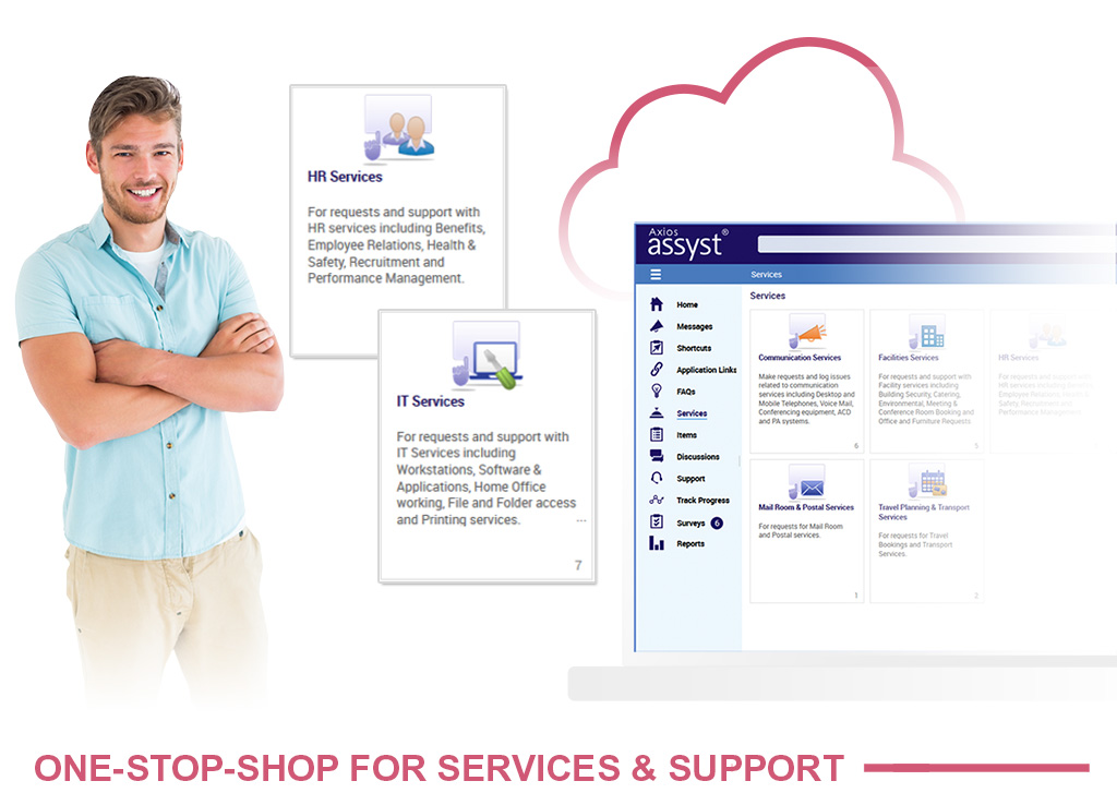 One stop shop for services & support